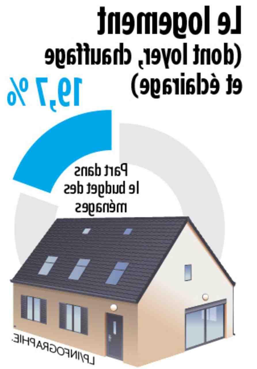 Comment économiser lors de la construction d'une maison?